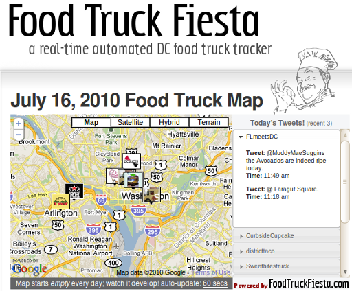 Tracking NextGen DC Food Trucks With FoodTruckFiesta.com | Penn ...